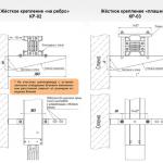 Монтаж шинопровода НТЦ Энерго-Ресурс