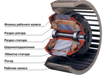 shema-elektrodvigately-v-razreze