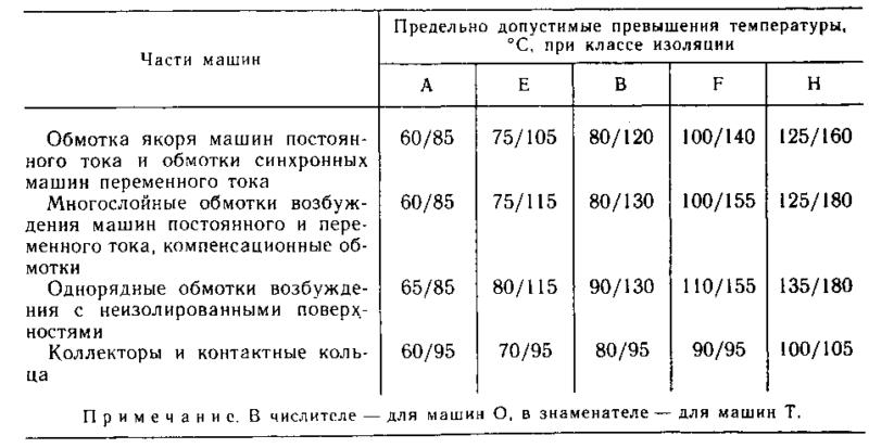 tabl 1