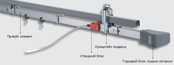 шинопровод осветительный