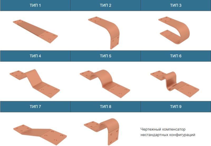 Компенсаторы шинные медные КШМ - все типы